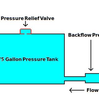 Pressure tank.png