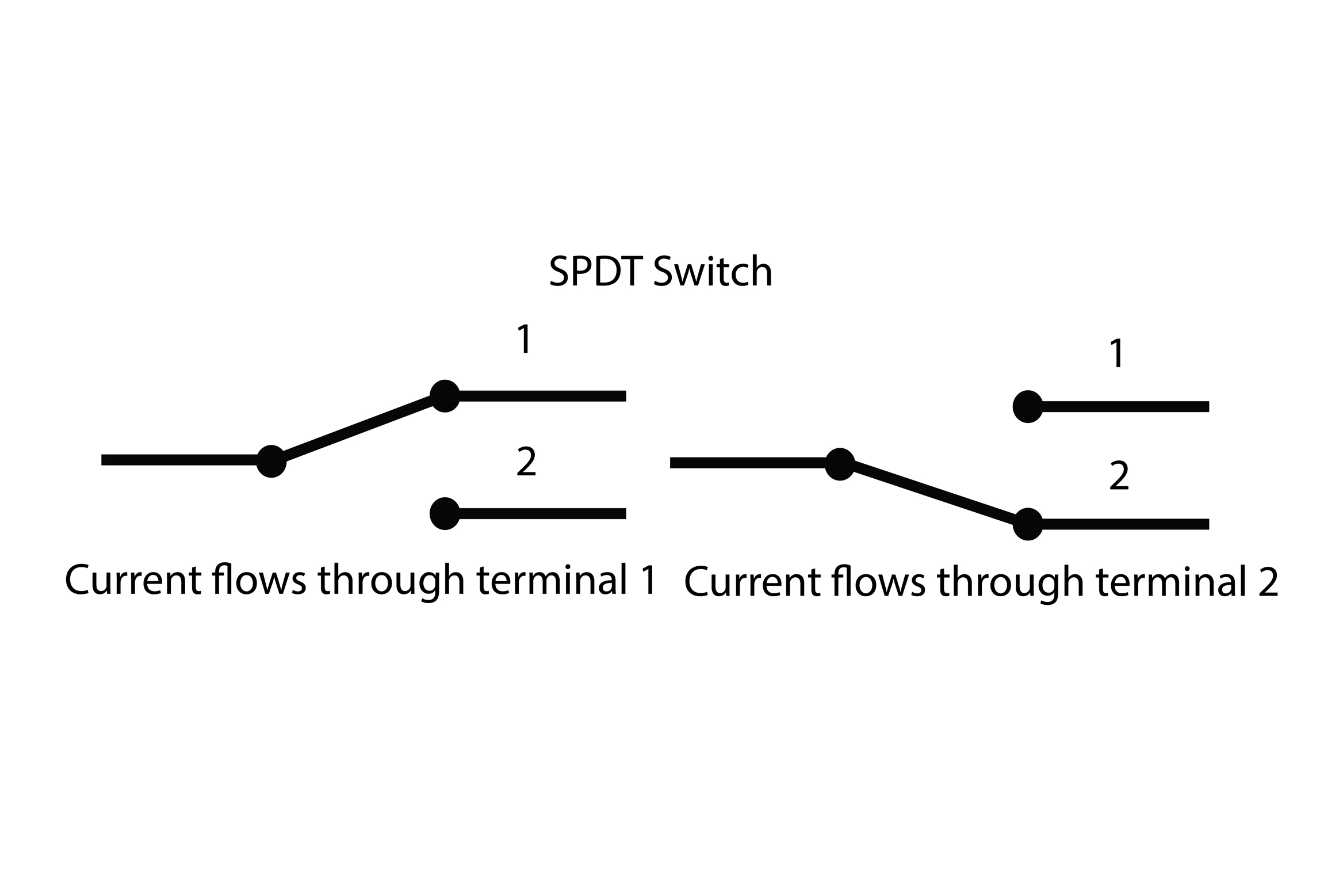 Introducing The Soft Switch Wiring Diagram 12 Volt On Off Switches Single Pole Double Throw