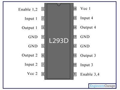 L293D/NE Motor Driver Pin Diagram
