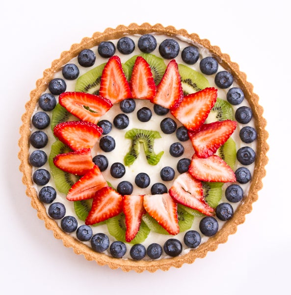 Easy As Pi! Super Easy 10 Minute Tart!