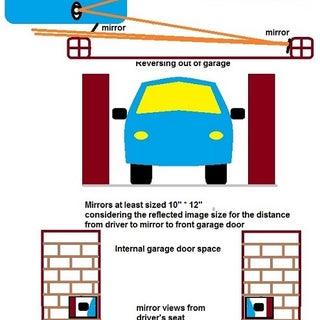 single garage supplementary mirrors.jpg