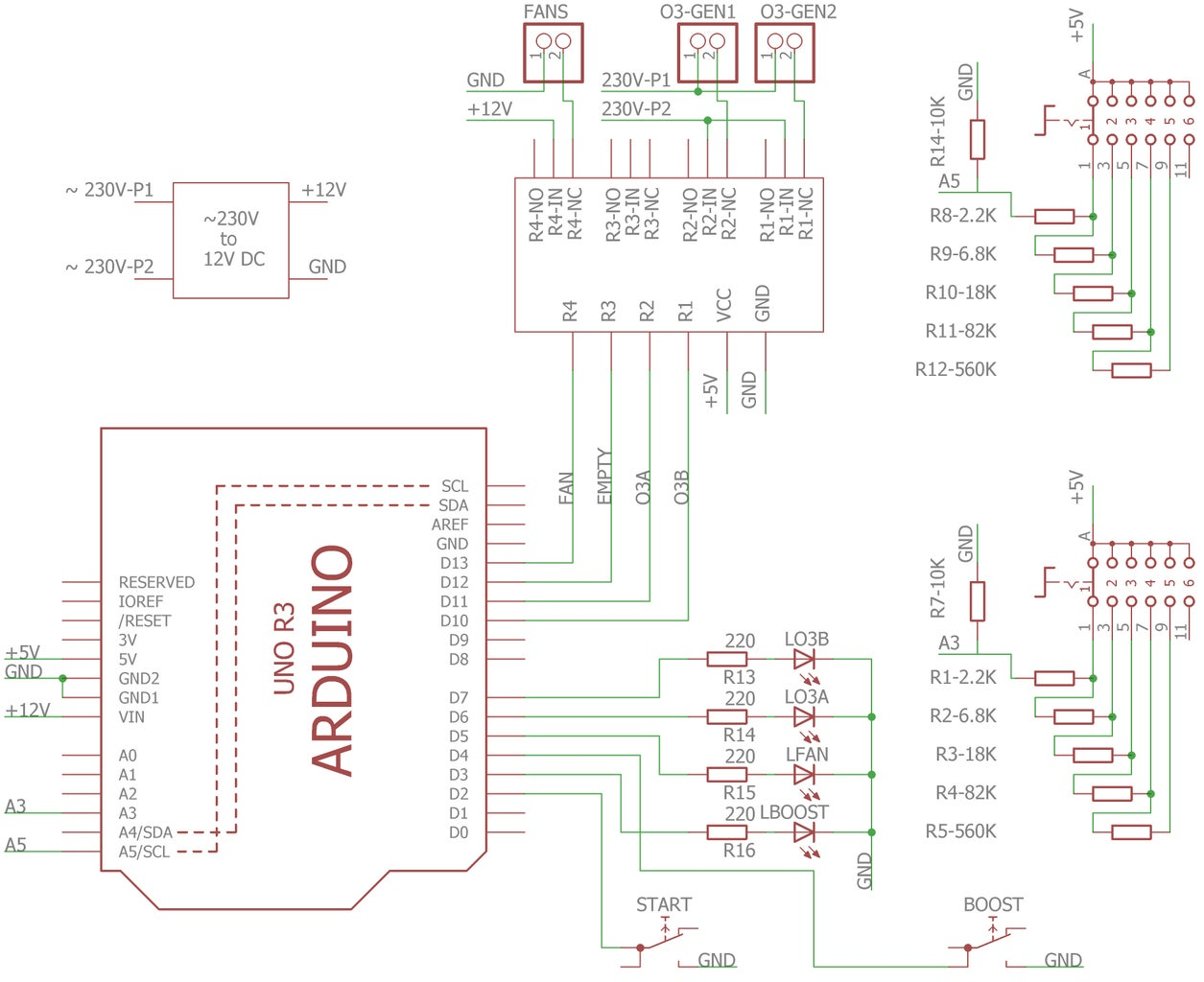 Electrical Layout and Code