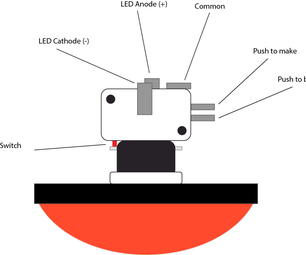 Big Dome Push Button & LinkIt Basics