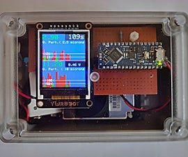 Portable Fine Particle Measurement