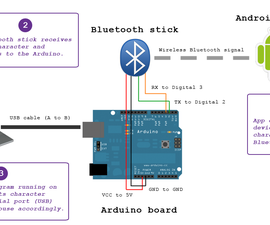 Control Keyboard & Mouse W/ Android App Via Arduino