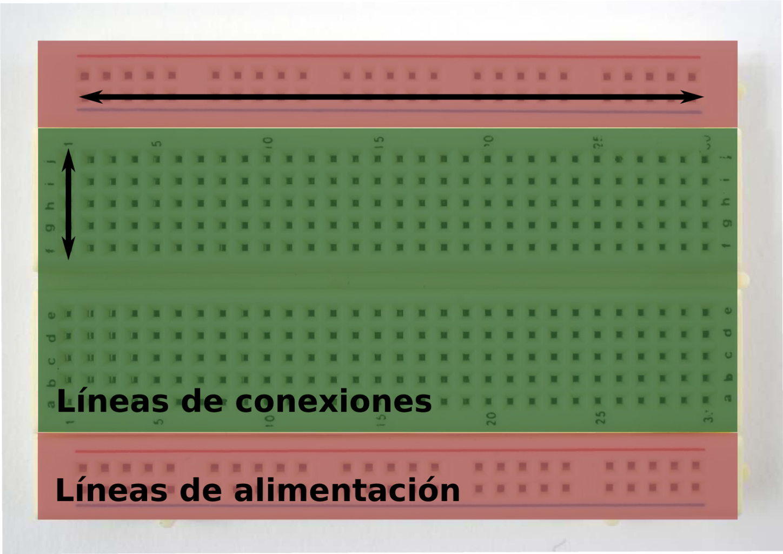 Funcionamiento Y Conexiones