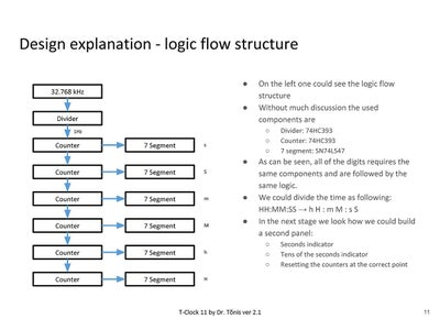 Design Explanation - Clock Logic