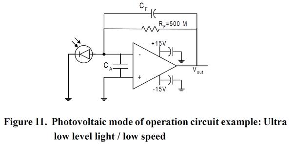 Design: Photodiode Basics