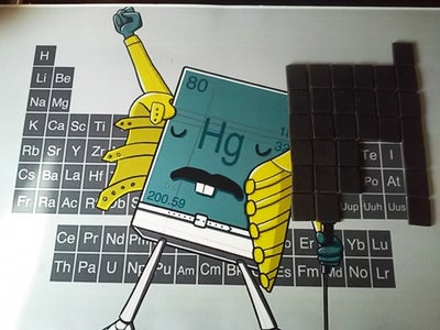 Background:Periodic Table/Arkaplan:Element Tablosu