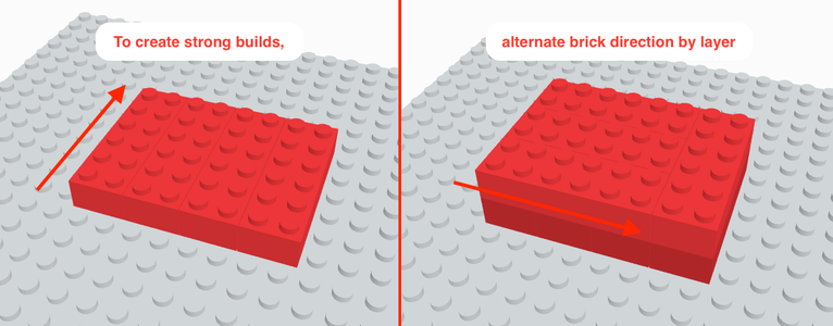 Building Your Design - Tip 5: Use Overlaps to Make Your Brick Build More Solid