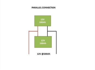 SERIES AND PARALLEL CONNECTION