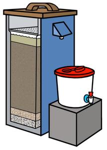 Biosand Filter