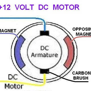 DC motor.jpg