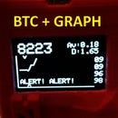 Bitcoin Ticker With Graph