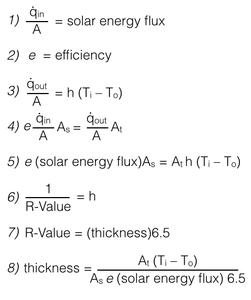 Temperature Model