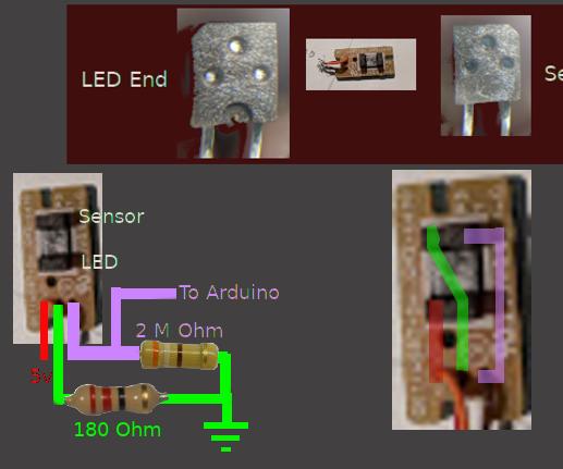 Tiny Optointerrupters/ Photointerrupters
