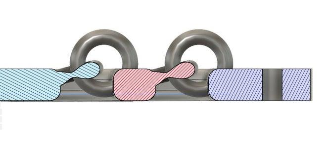 Optimizing the Chain