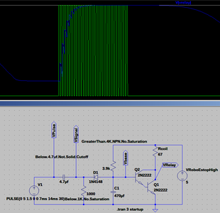 It Is Time to Breadboard the Design Model
