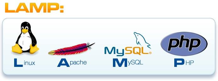 Installing LAMP (Linux, Apache, MySQL, PHP) on a Raspberry Pi