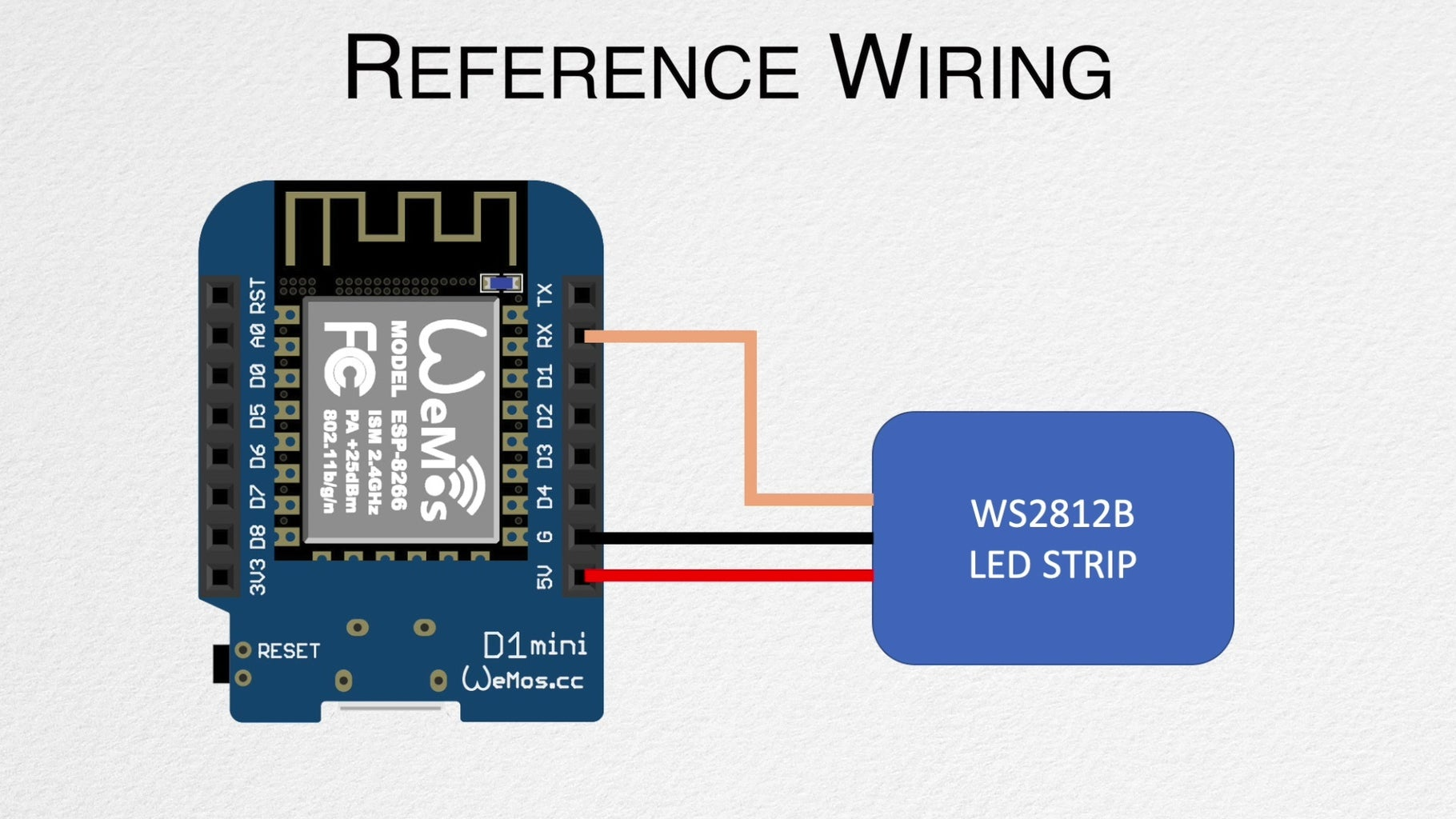 Wire the LEDs