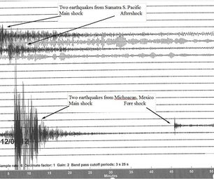 This Seismometer Is No Toy!