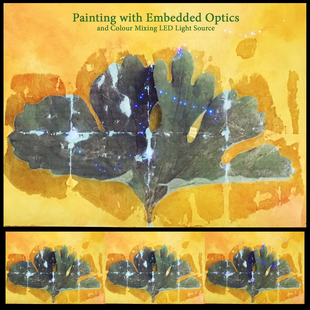 Painting With Embedded Optics and Colour Mixing LED Light Source