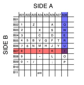 A Note on Pin Layouts and Shift Registers
