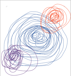 Here We Can Draw As Many Repetition of Continuous Progression of Small Circle to Big