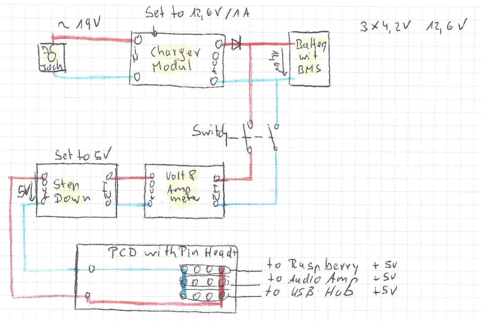 [Optional] the Battery Backplane With Charging Circuit.