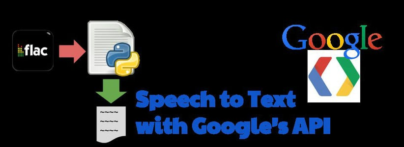Speech to Text(Intel IoT)