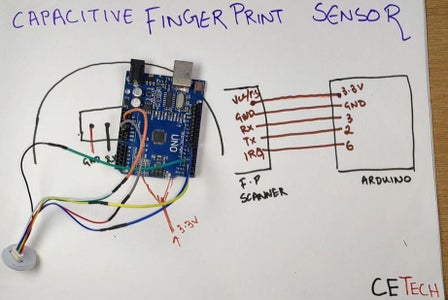 Connecting the Sensor With Arduino UNO