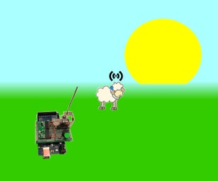RF Sheep Tracker - Keep Your Sheep in Sight!