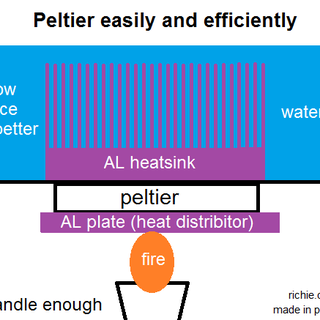 Fire Power: Electricity From Heat