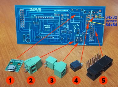 Particular Components (or Special)