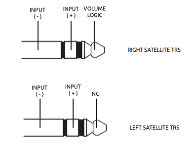 Add Companion Satellites