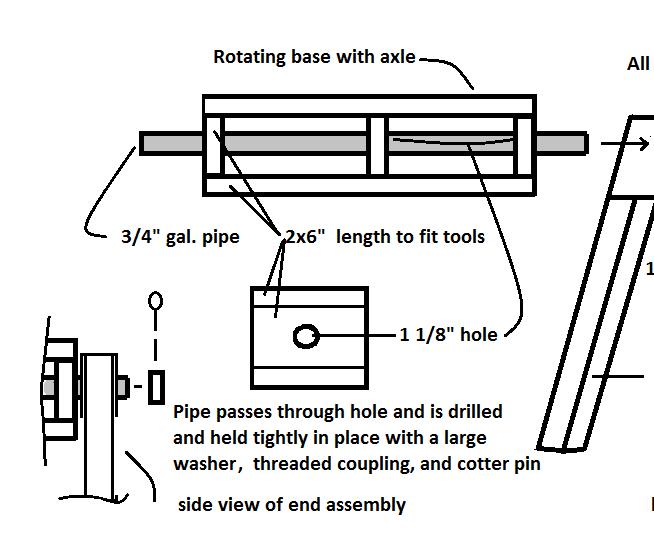 Rotating Power Tool Base