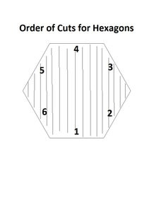 Cutting the Hexagons.