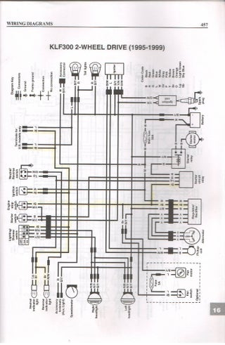 klf 300 kawasaki 4 wheeler wiring diagram - wiring diagram solve-pair-a -  solve-pair-a.zaafran.it  zaafran.it