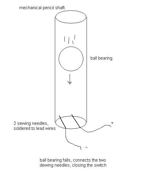 Tilt Sensor: cheap, easy, nontoxic