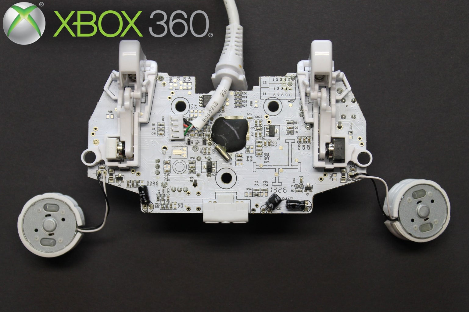 Anatomy of a Controller