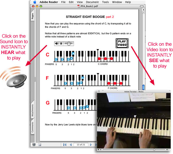 The Fastest Way to Learn Piano Chords & Keyboard