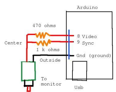 Get Video From Your Arduino.