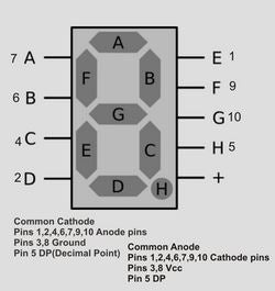 Step 1 - Connect and Test the 7 Segment Display