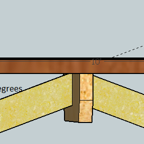 brace angle.png