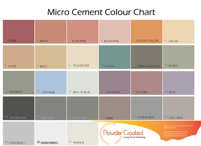 What/Why Microcement