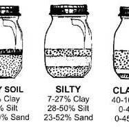 soil-jar-test--sand-silt-clay.jpg