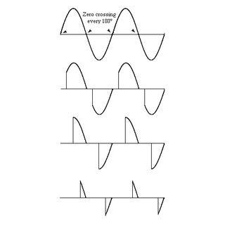 lamp-dimmer-waveform.jpg