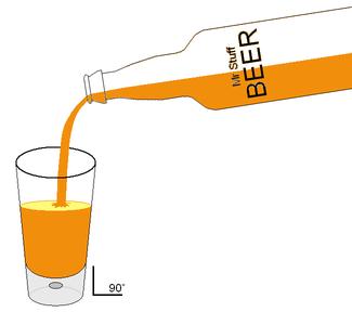 The Pour, Part II