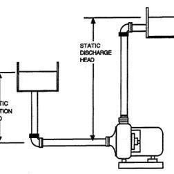 Static suction head.JPG