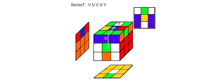 Step 7a:  Series7 Analysis  V U V U V